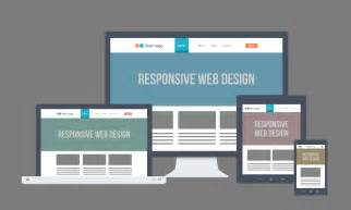 website to design your home solve your mobile woes with responsive web design