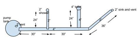 basement bathroom rough in diagram basement bath rough in with diagram terry love plumbing
