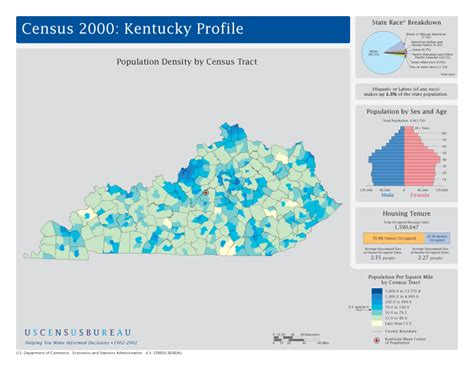 kentucky demographic map kentucky state maps interactive kentucky state road maps
