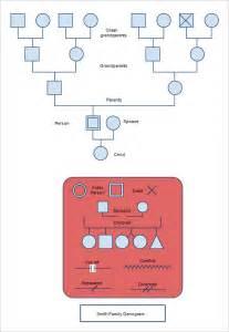 basic genogram template 31 genogram templates free word pdf psd documents