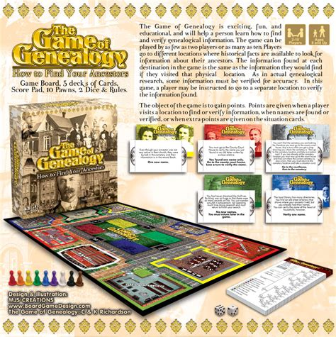 bankhead family history book richardson design the game of genealogy genealogy research archives