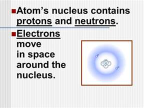 The Nucleus Of An Atom Contains Protons And Electrons Chapter 18 Atoms And Elements Ppt