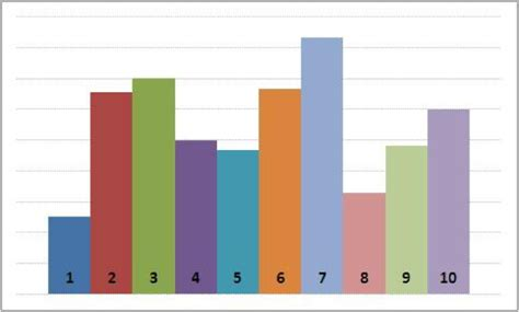 color blind friendly palette how to optimize charts for color blind readers using color