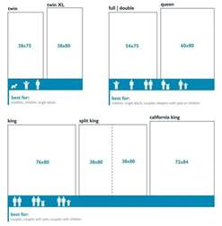california king size bed measurements sheets for kings vs california king beds sleepopolis