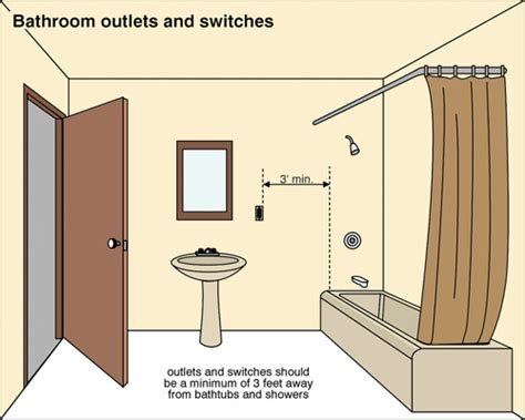 Distrance Electrical Outlet From Floor - identifying poorly located outlets and switches the ashi