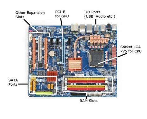 atx motherboard diagram motherboard with label www pixshark images