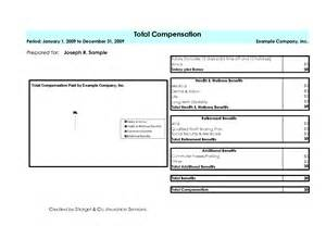 Compensation Package Template by Best Photos Of Templates For Compensation Packages