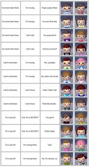 animal crossing new leaf hair color guide guide for animal crossing new leaf animal
