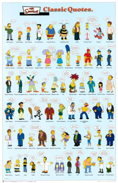 simpsons name the simpsons characters names www pixshark images galleries with a bite