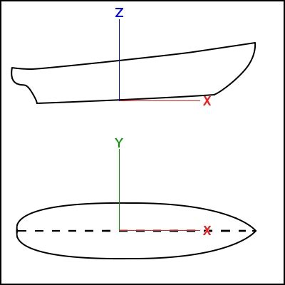 catamaran hull geometry freecad ship s60 tutorial freecad documentation