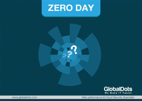 day security zero day security vulnerabilities explained