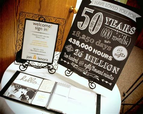 Wedding Anniversary Hallmark by 50th Wedding Anniversary Gifts Ideas For Your Loved One