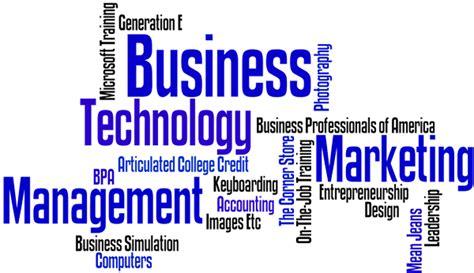 marketing the firm business development techniques office management series books the advantages of business management course