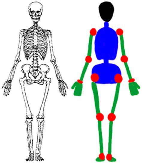 Skeleton Pose Construction alakrajzol 225 s 6 a szerkezet hobby rajz