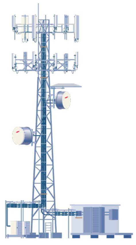 rfcell cellular antennas
