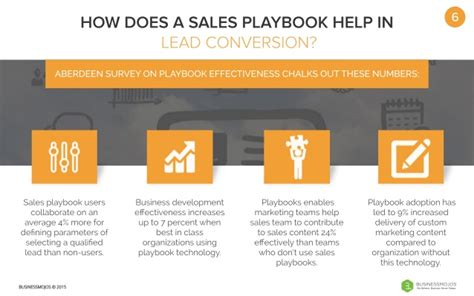 sales playbook template sales playbook template 28 images image gallery sales