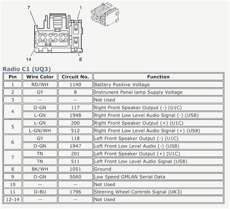 gm radio wiring diagram best site wiring diagram stereo wiring diagram for 2007 chevy best site wiring