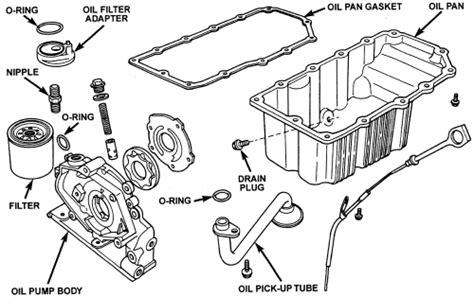 2005 chrysler 300 oil filter bolt seal install 2005 ford truck f350 super duty p u 4wd 5 4l fi sohc 8cyl