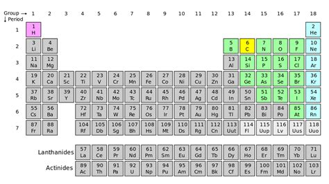 Cyanide Periodic Table file periodic table fluorine svg wikimedia commons