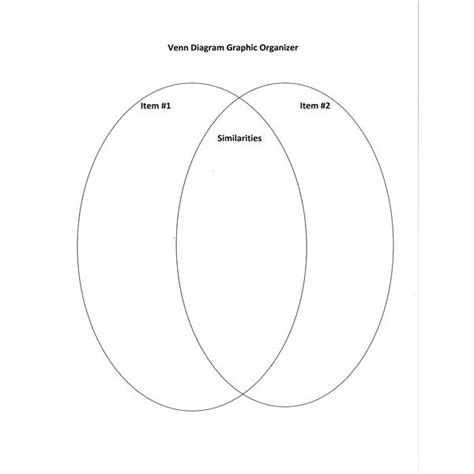 teaching venn diagrams five paragraph essay graphic organizers for teachers to use