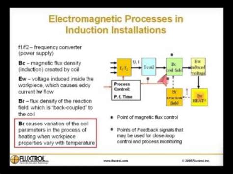 electromagnetic induction lab report electromagnetic induction lab report 28 images electromagnetic induction report 28 images