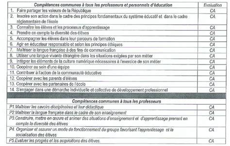 Grille D Entretien Professionnel by Se Unsa 11 Grille De Notation De L Aude Mieux Vaut En