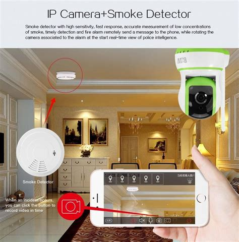 smartcam motion sensor for home surveillance