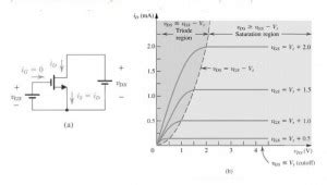 analisis kerja transistor sebagai saklar transistor sebagai saklar gambar skema rangkaian elektronika