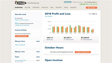 godaddy bookkeeping review techradar