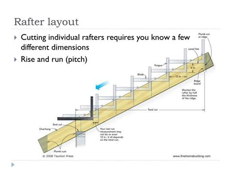rafter layout video ppt roof styles powerpoint presentation id 2038484