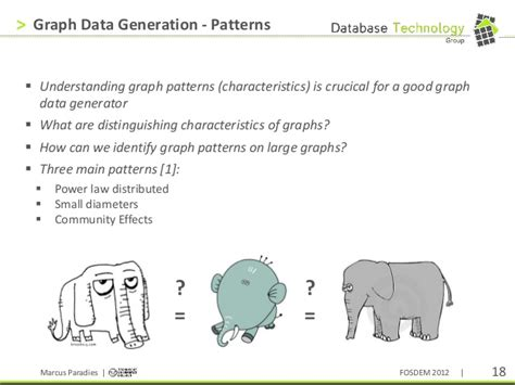 making pattern queries bounded in big graphs challenges in the design of a graph database benchmark