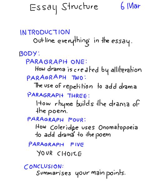 essay structure year 7 rime of the ancient mariner essay edutronic year 7
