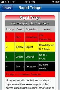 triage colors porter s pediatric als app is a great emergency room resource