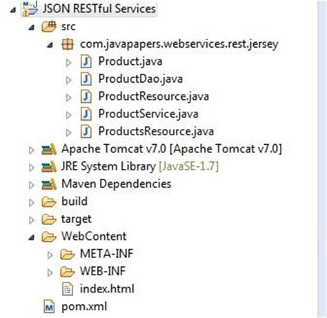 tutorial java rest json java restful web services with json and jersey java