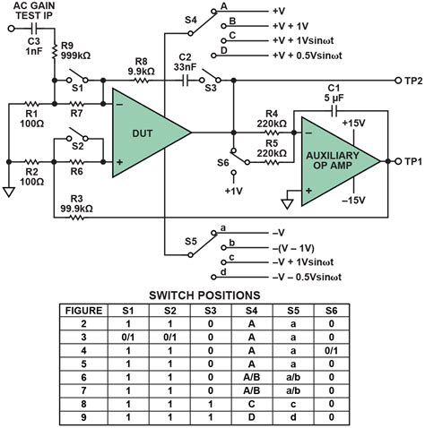 power measurement integrated circuit simple op measurements analog devices