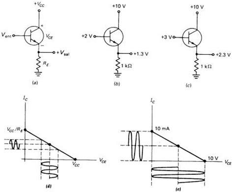 transistor bipolar colector comun figura 16
