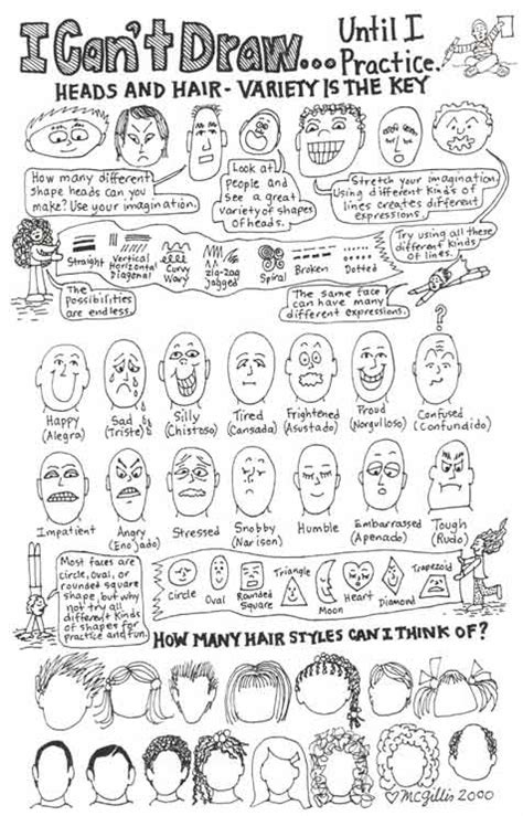 faces how to draw heads features expressions academy learn to draw expressions and features of the