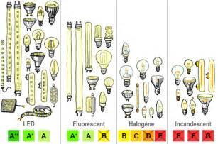 oules et les energie environnement ch
