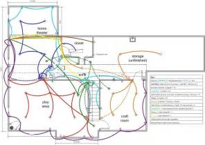 basic home wiring circuit diagram box wiring diagrams