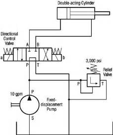 basic hydraulic schematics basic wiring diagram free