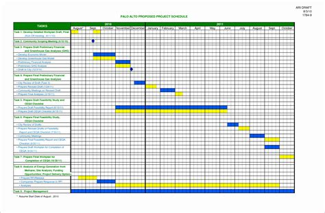 12 Project Planning Template Excel Free Exceltemplates Exceltemplates Free Project Plan Template Excel