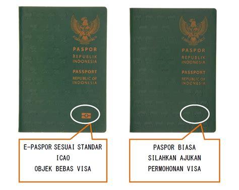 membuat paspor turis 12 kesalahan traveler dan cara mengatasinya reservasi