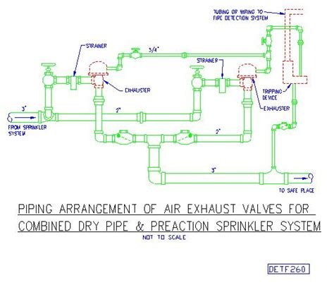 Free Plumbing Design Software by Information And Links For Girlshopes