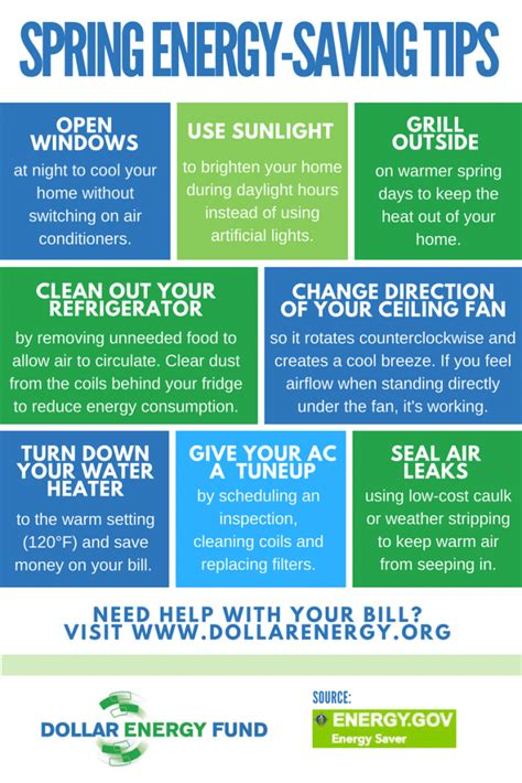 spring home tips simple 10 spring tips inspiration of pg e offers tips to