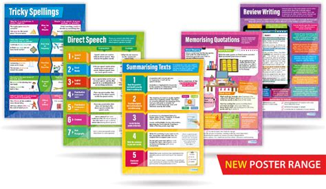 Plakat Englisch by Posters Teaching Resources A1