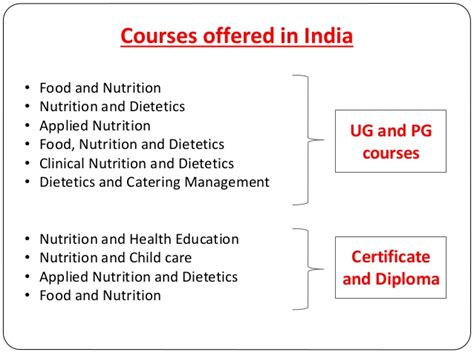 Mba In Nutrition And Dietetics In India by Nutrition Challenges In India