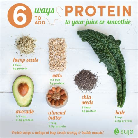 6 protein sources how to add protein to smoothies 6 plant based protein