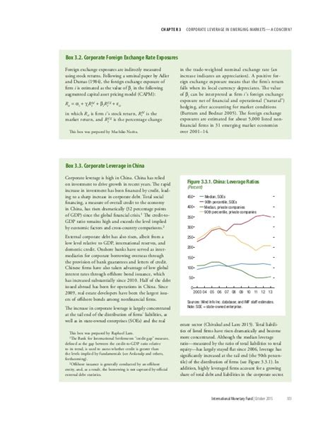 Mba Emerging Markets by Corporate Leverage In Emerging Markets