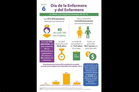 Detox Cd Obregon by Puebla El Que Menos Enfermeros Tiene En Servicio Revela