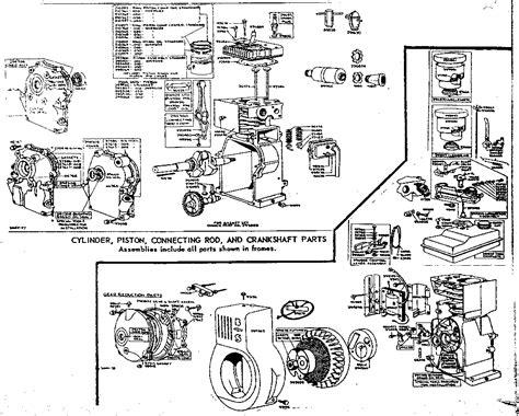 briggs and stratton engine diagram free briggs and stratton engine parts diagram pictures to pin